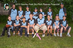 2013-Reeves Financial SloPitch Sponsor