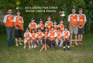 2013-Source Cable 5Pitch Sponsor